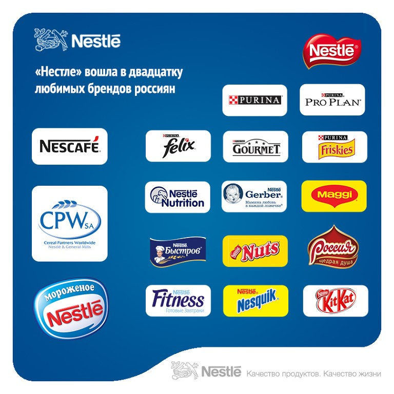 market penetration in nestle Nestlé's share price is holding its own in the first quarter mercurial market offering relative nestle sa (nsrgy reach and deep penetration of.