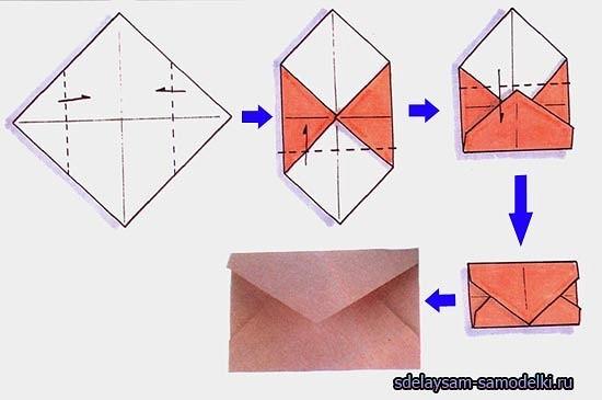 Как сделать конверт из бумаги а4 без ножниц