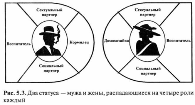 okazivat-sushestvennogo-vliyaniya-na-seksualnuyu-zhizn
