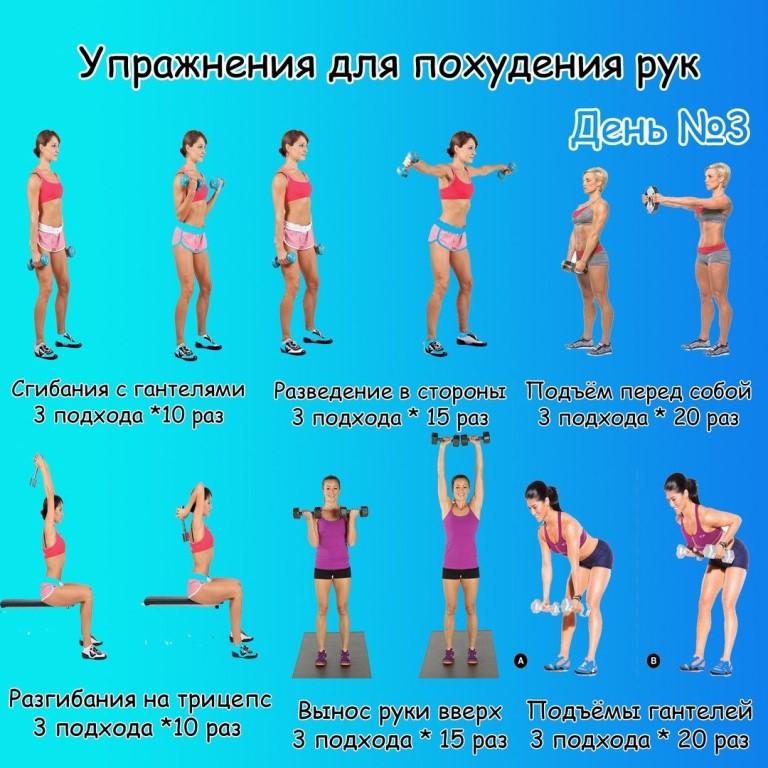 Какие нужны упражнения для рук в домашних условиях