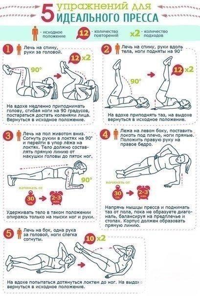 Упражнения для похудения  netkiloru