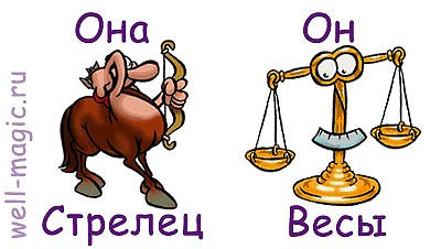 seksualnaya-sovmestimost-zhenshina-rak-i-muzhchina-vesi