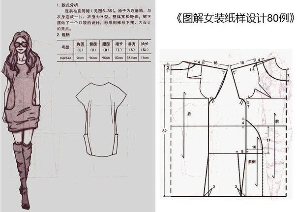 Платья своими руками выкройки из трикотажа