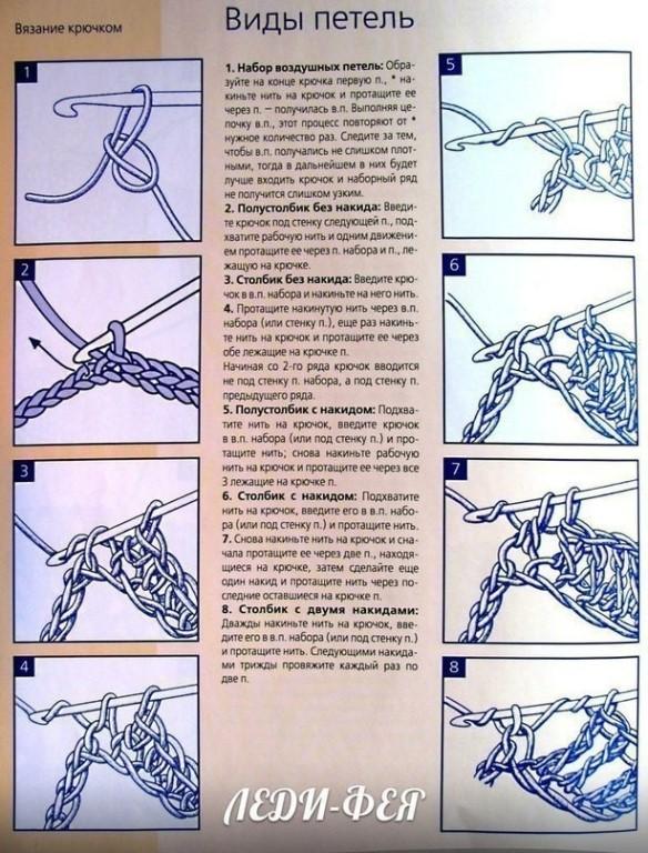 вязание крючком основные схемы