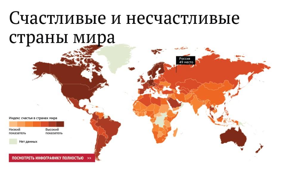 уровень счастья в России