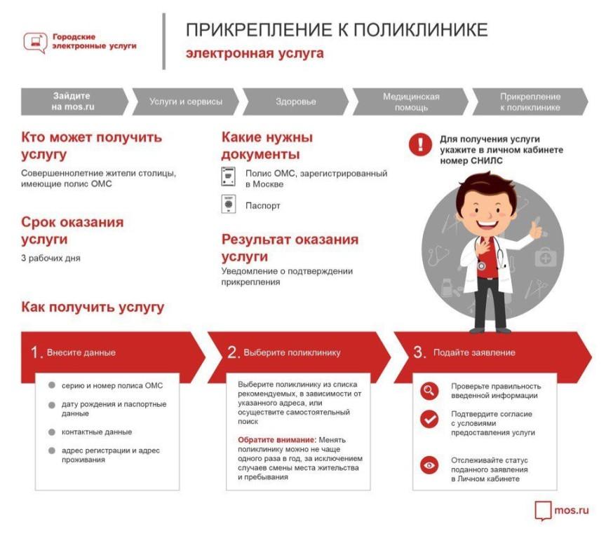 Адрес г Москва ул   gsp67ru