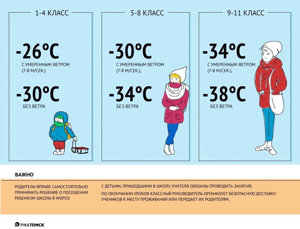 Знакомства по icq новосибирск 4